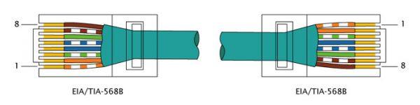 Стандарт распиновки кабеля EIA/TIA-568B