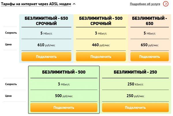 Тарифы для ADSL-сети