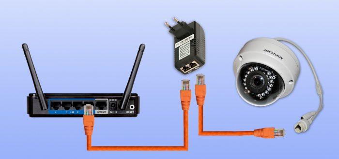 как настроить IP-камеры