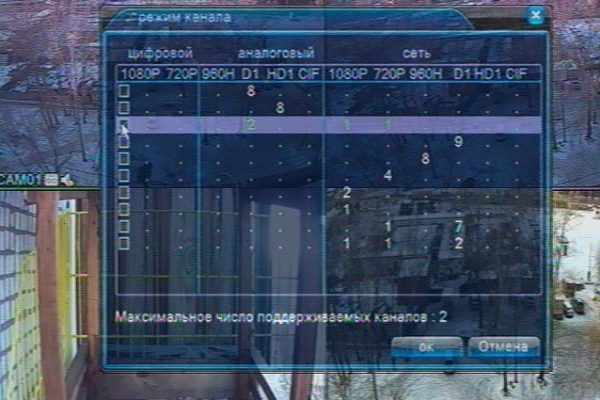 Выбор числа IP-камер в регистраторе ССБ