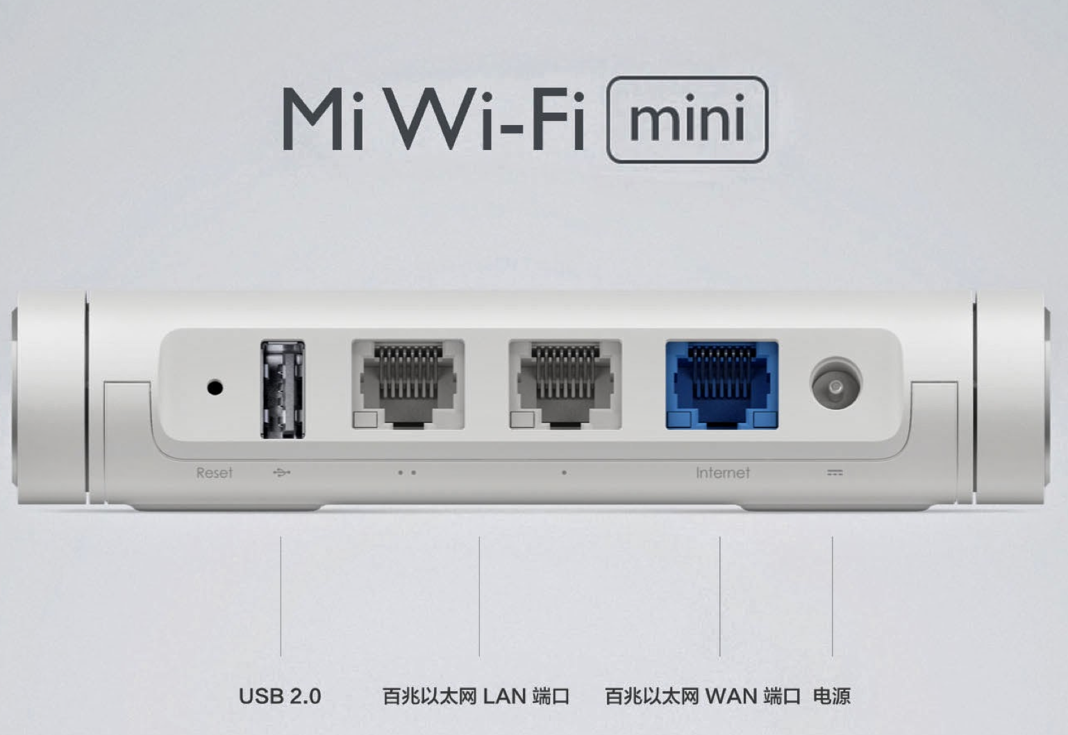 Как настроить роутер Xiaomi Mi Mini