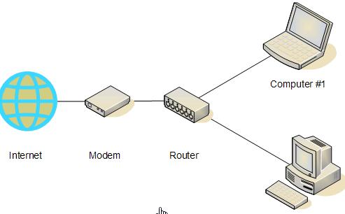 Трансформация сигнала модемом