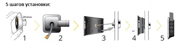 Процесс установки Wi-Fi-видеоглазка