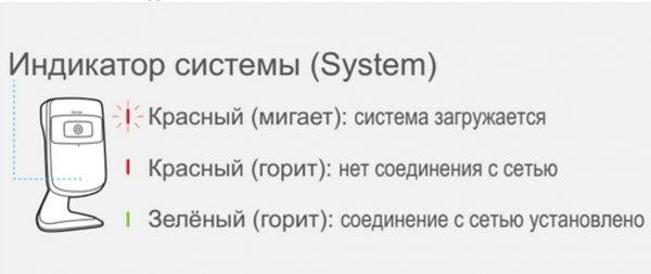 Контроль за состоянием подключения TP-Link NC200 к сети