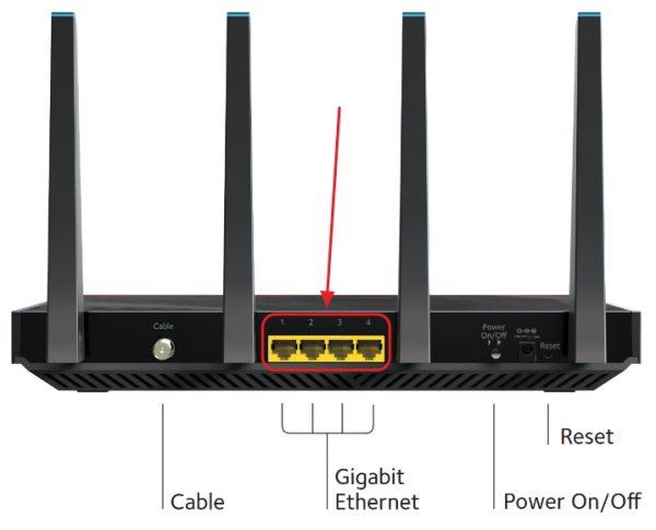 Внешний вид Ethernet-портов маршрутизатора