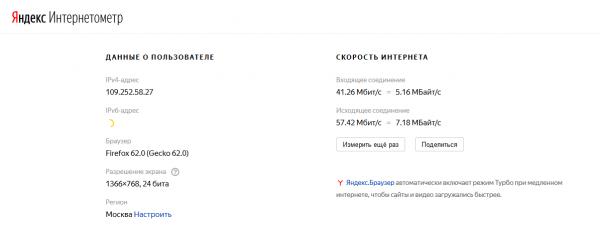 Результаты измерения на сайте «Яндекса»