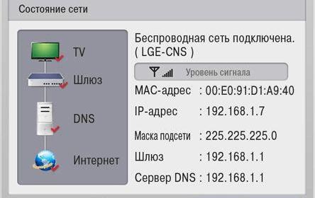Сеть подключена