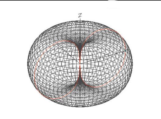 Круговая антенна