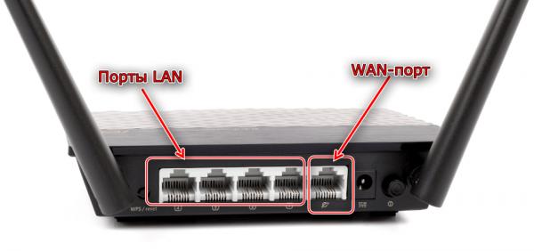 Порты LAN