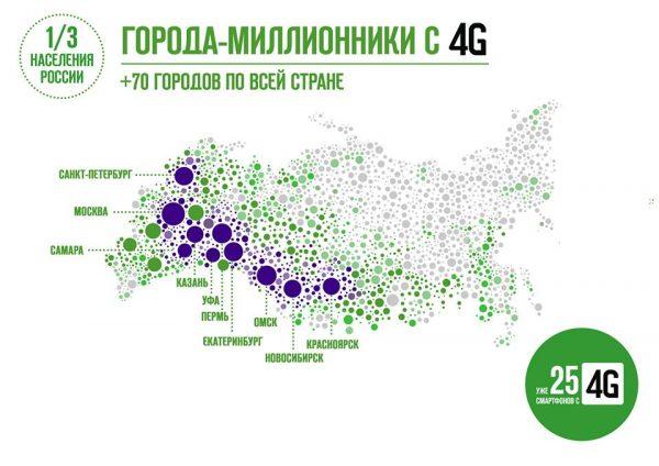 Карта покрытия сетей связи 4G в России