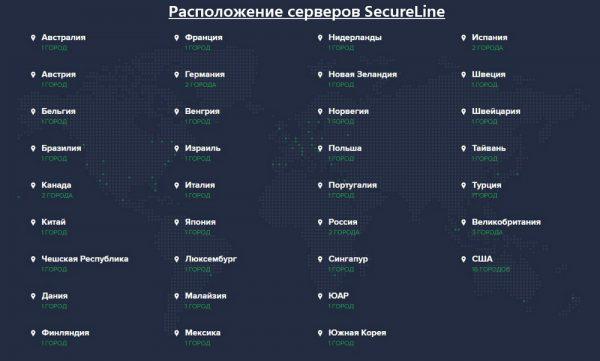 Географический охват Avast SecureLine VPN