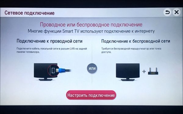 Подключение телевизора к домашней сети