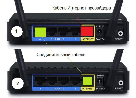 Как соединить два роутера в одну сеть через кабельное подключение