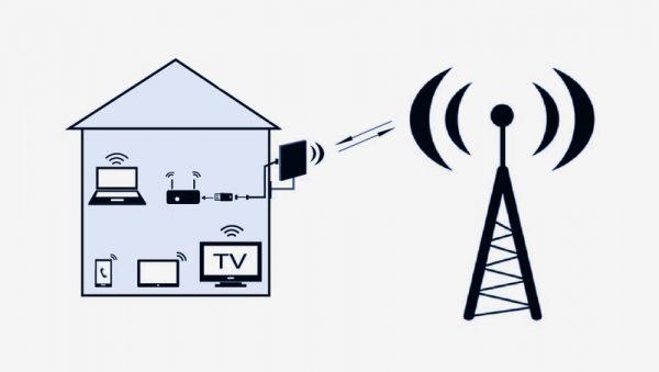 Схема организации точки доступа в частном доме