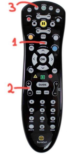 Кнопка TV