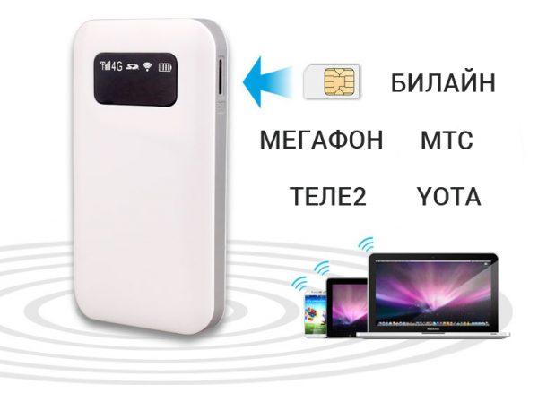 Универсальный мобильный роутер с поддержкой любых операторов