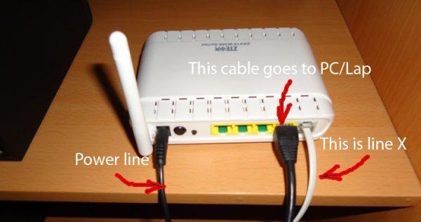 Как правильно подключить роутер перед настройкой
